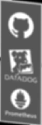Github code repository Datadog monitoring prometheus monitoing