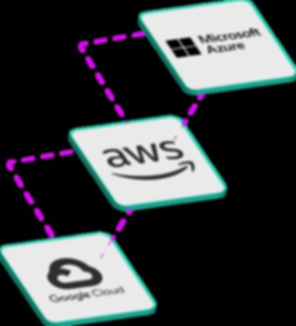 Google Cloud Platform GCP logo, Amazon AWS logo, Microsoft Azure logo
