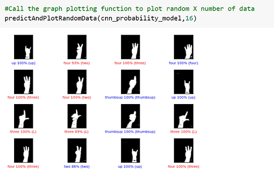 Hand Gestures Classification.png