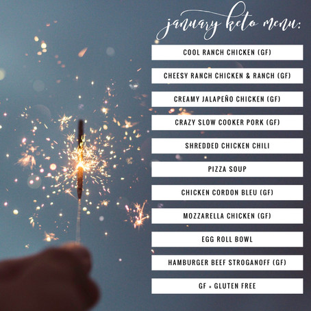 KETO Menu - January 2020