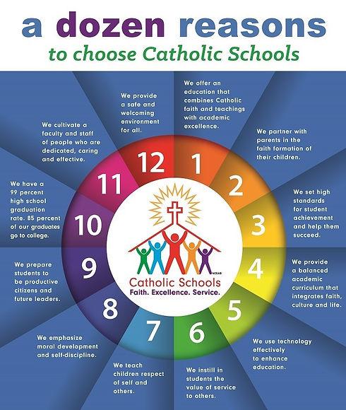 1 Reasons to choose Catholic Education.j