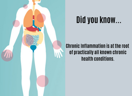 How Inflammation Effects the Body