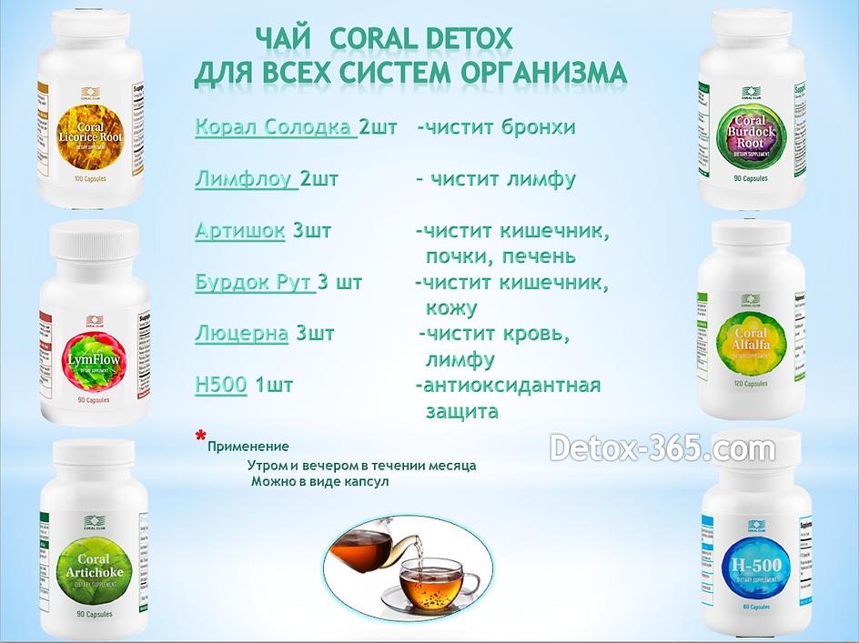чай корал детокс.png