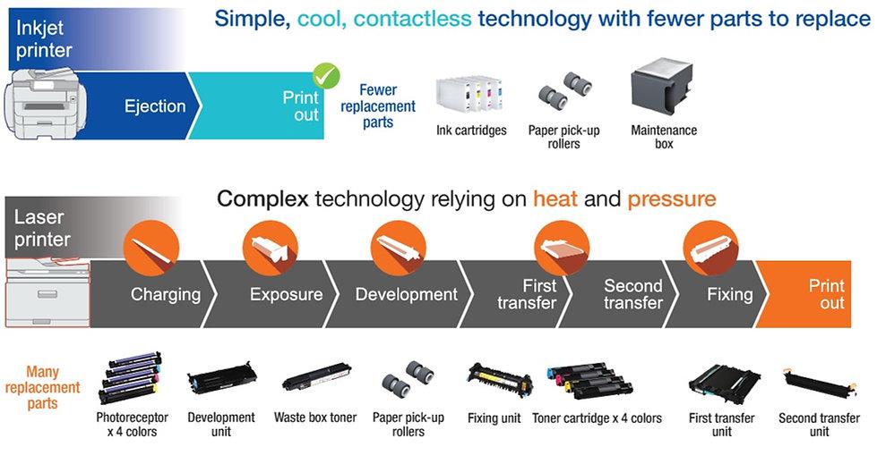 Inkjet vs laser.jpg