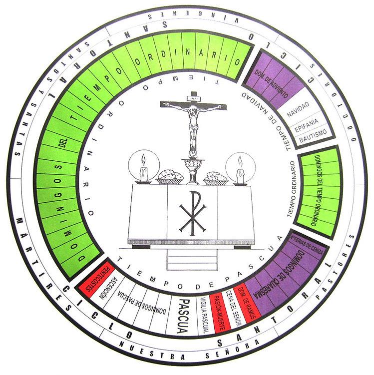 ciclo_liturgico (1).jpg