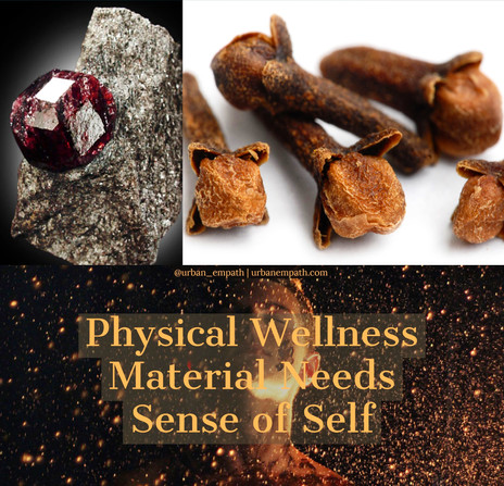🌹🍃💎 Essential Oil & Crystal of the Day for June 30th, 2018!