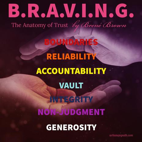 B.R.A.V.I.N.G. The Anatomy of Trust