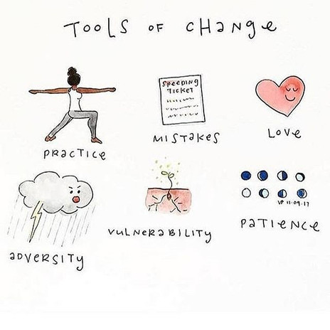 🦋 Tools of Change