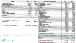 Prévisions budgétaires pour l'année 2021