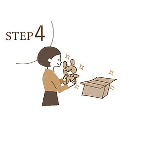 利用方法4