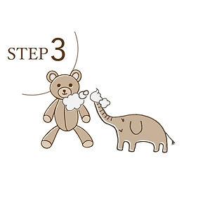 利用方法3