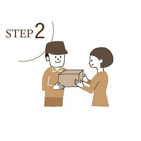利用方法2