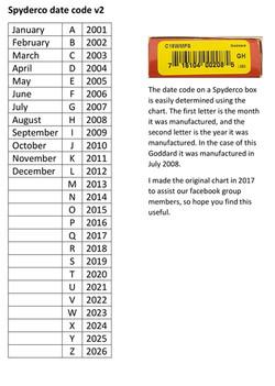 Spyderco date code v2