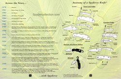 Spyderco artwork 2000 3