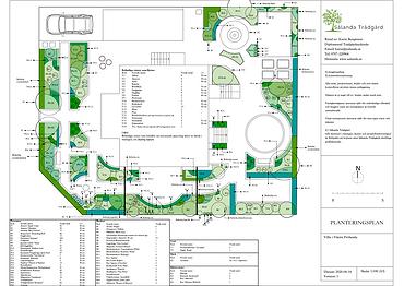 Planteringsplan komplett.png