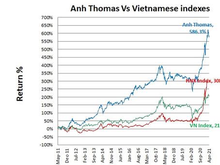 Vietnamese stocks performance April 2021