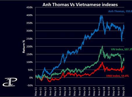 June 2020 - Vietnam Stocks performance