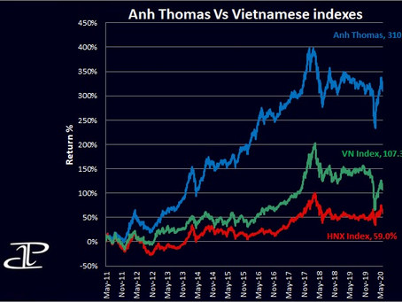 June 2020 - Vietnam Stocks performance