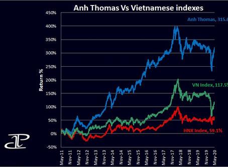 May 2020 - Vietnam Stocks performance