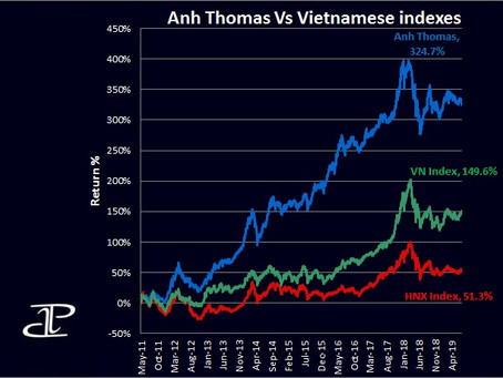 July 2019 Vietnamese stocks performance review