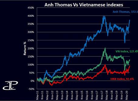 Vietnamese stock markets: September 2020 summary