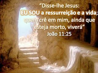 Você conhece o significado da Páscoa?