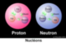 Proton et neutron, répartition des quarks