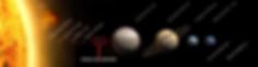 Le système solaire et ses planètes...