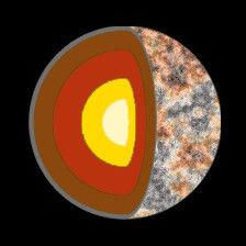 Coupe d'un planétoïde différencié