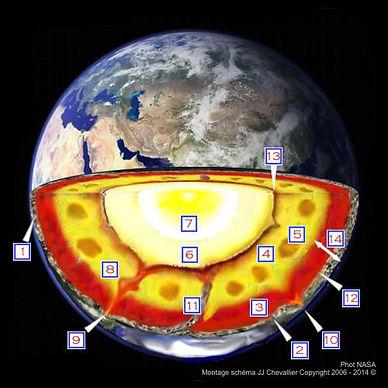 Coupe de la planète Terre pour y découvrir les zones internes.