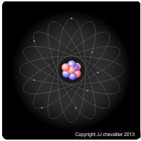 Nuage d'électrons simplifié