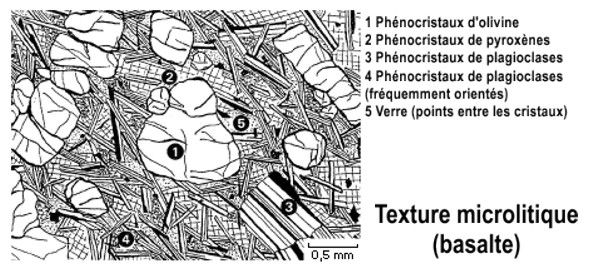 Texture microlitique.