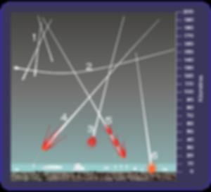 Les types de chutes de météorites