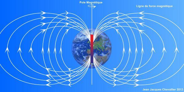 Champs magnétique terrestre