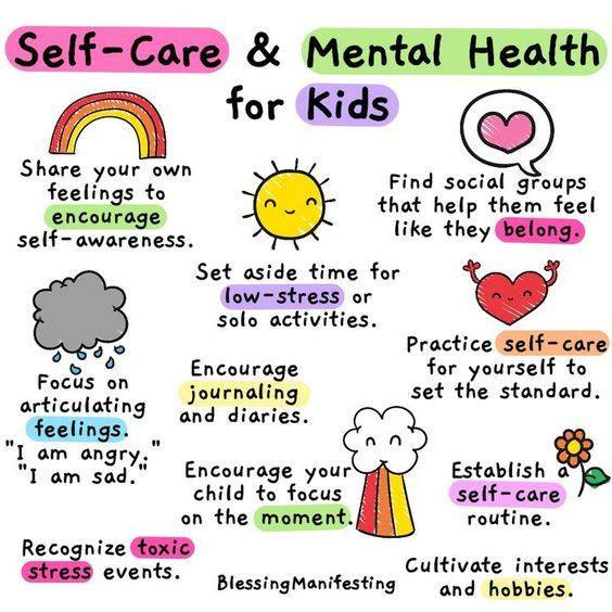 Self care & mental wellbeing