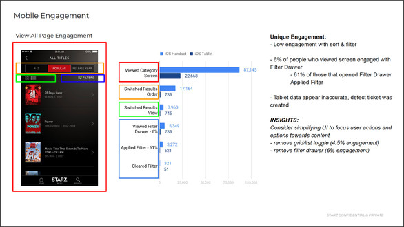Engagement Metrics Sample