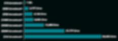 website bar graph 2.png