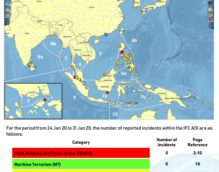 IFC - Information Fusion Centre - MARSEC Weekly Report