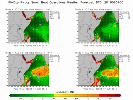 Office of Naval Intelligence Horn of Africa Weather Forecast