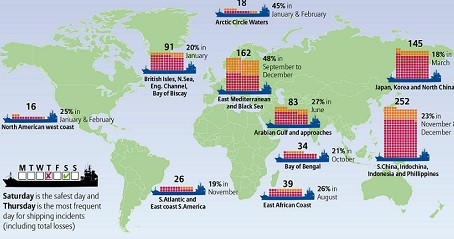 Allianz Report Piracy Grows & Evolves as Potential Cyber Risk