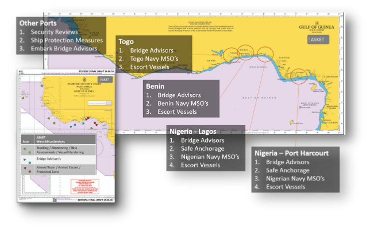 ASKET West Africa Services-Ports.640.png