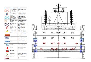 OCIMF - Ship Hardening Guidelines - ASKE