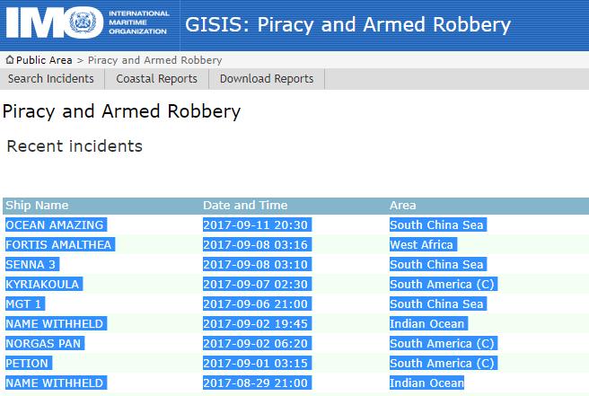 IMO GISIS Weekly Piracy - ASKET