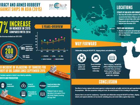 ReCAAPISC's Single Sheet Summary for Annual Report 2015
