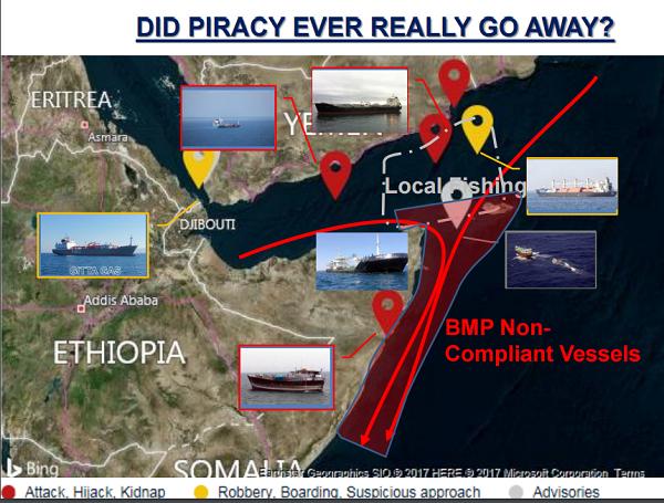 Piracy-CMF Presentation-UKMTO MIEVOM-ASKET
