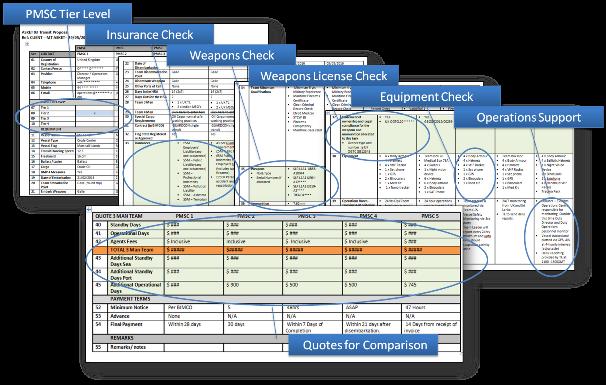 ASKET-Transit Quote Return-PMSC-Comparison