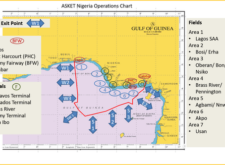 ASKET West Africa Services