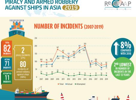 ReCAAP ISC Annual Report January - December 2019 - #piracy #marsec @ReCAAP_ISC