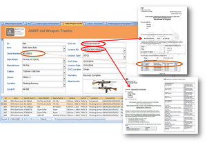 ASKET Weapons Database and EUC Check