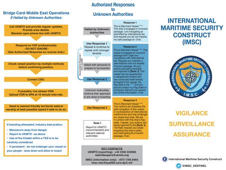 IMSC Bridge Card and Guidance